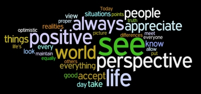 perspective wordle