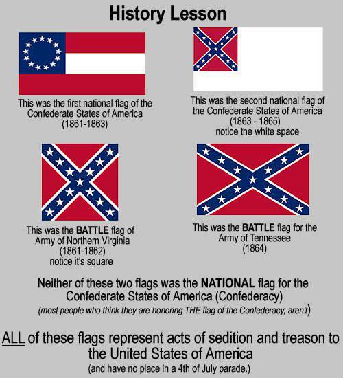 History Lesson on Rebel Flag